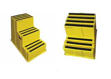 HDPE Anti - Slip Stackable Step Stool Non Toxic Odorless With Smooth Finish